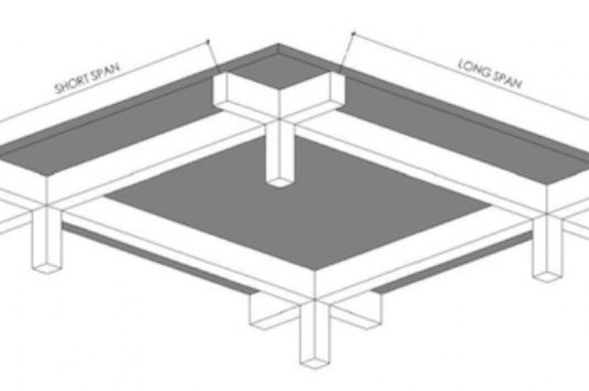 How to Design a Two-Way Continuous Slab as per Indian Standards?