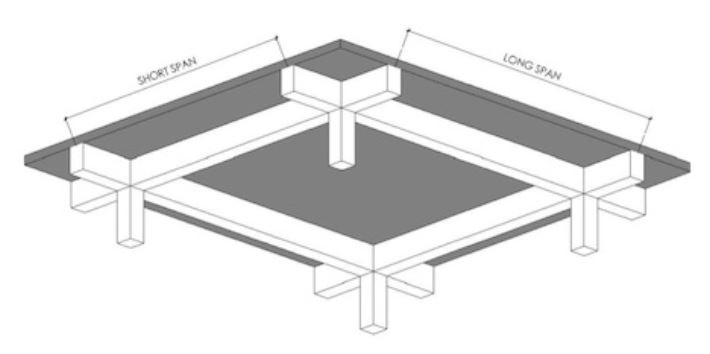Design of a continuous two-way slab