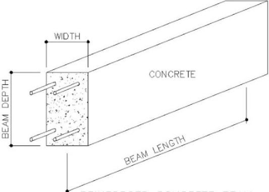 Dimension of Reinforced Concrete Beam