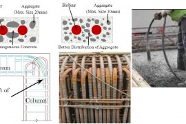 How to Consolidate Concrete in Congested Reinforced Concrete Members?