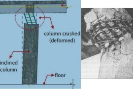 How to Retrofit Inclined Columns Damaged Due to Earthquakes?