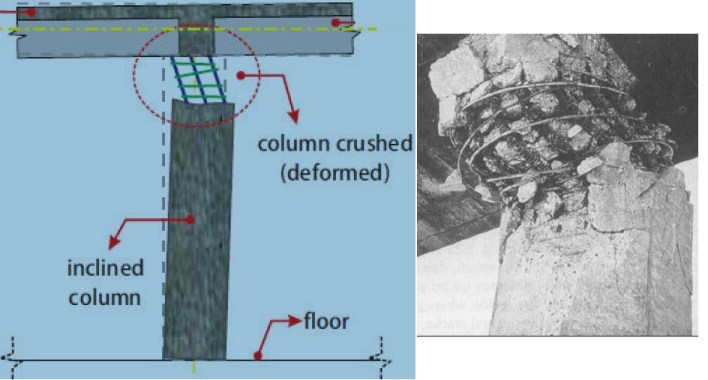 How to Retrofit Inclined Columns Damaged Due to Earthquakes