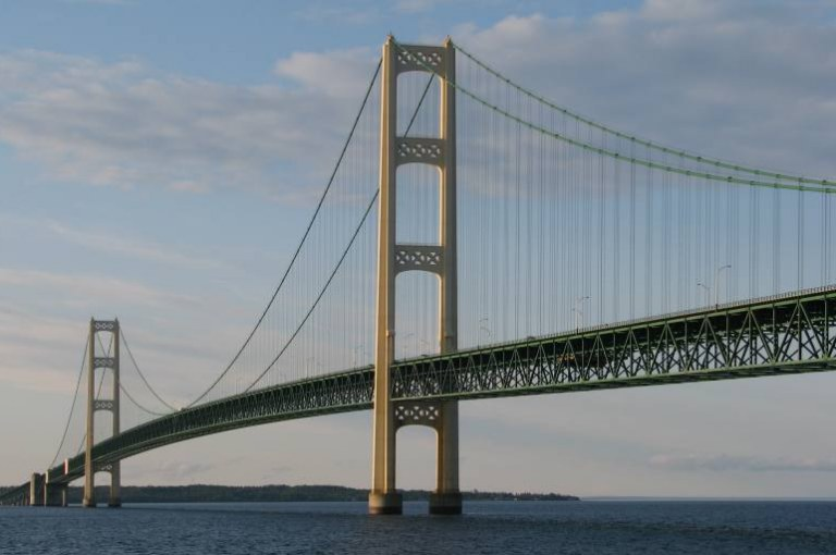 Mackinac Bridge: Construction of the Most Aerodynamically Stable Suspension Bridge