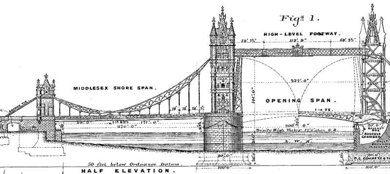 Elevation and general layout of the Tower Bridge