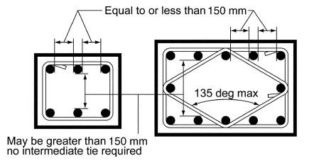 How Tie Reinforcement Should Support Longitudinal Reinforcement in Columns
