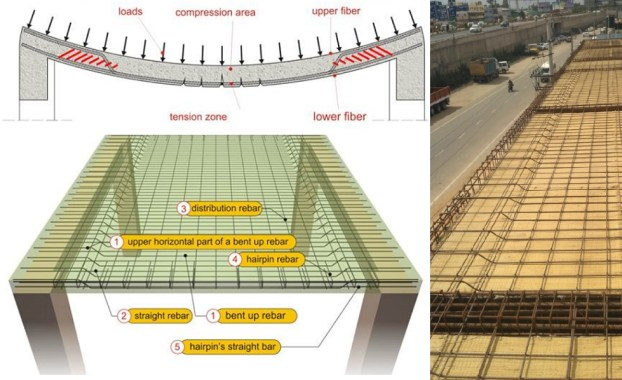 How to Design One-way Slab According to ACI 318-19 with Example