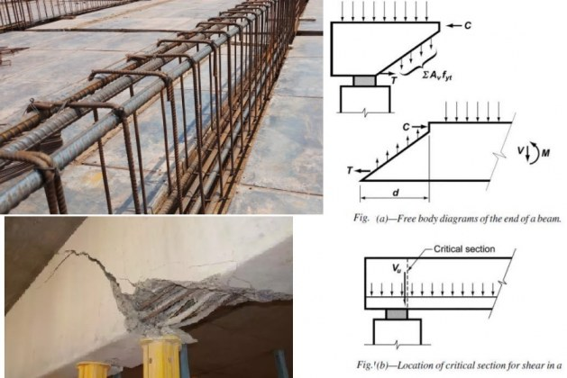 How to Design Reinforced Concrete Beam for Shear? Example Included