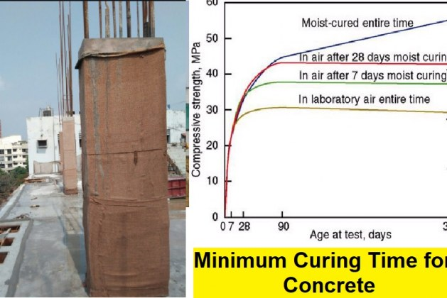 What is the Minimum Curing Period for Concrete?