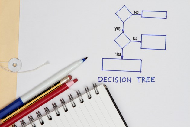 Decision Tree: An Effective Project Management Tool