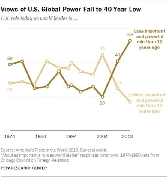 GlobalPower