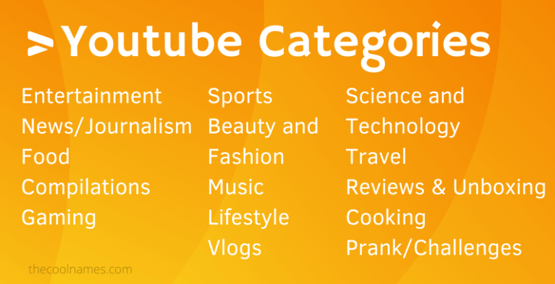 Categories for Youtube Channel Name
