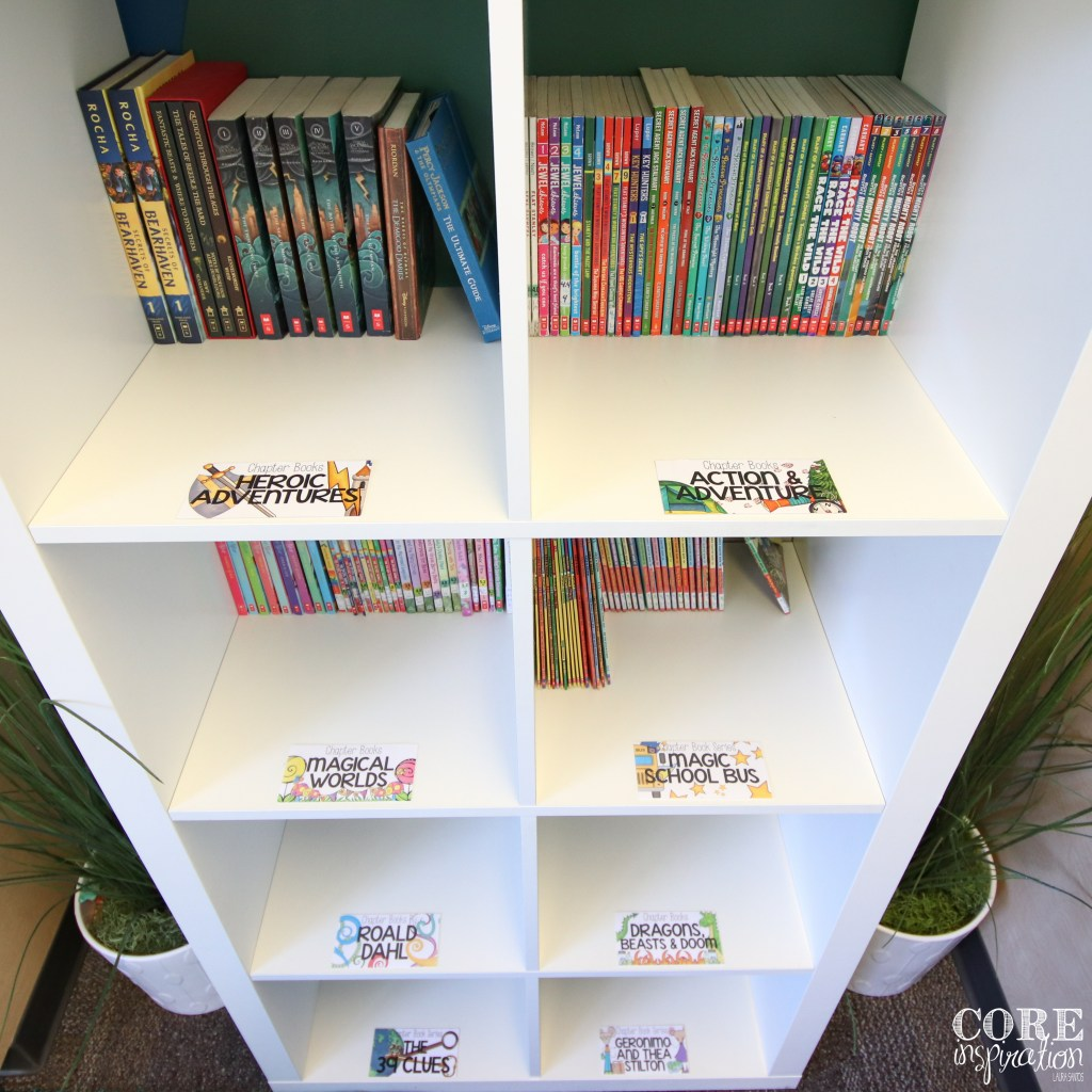 Pleasant Six Steps To An Organized Classroom Library Home Interior And Landscaping Spoatsignezvosmurscom