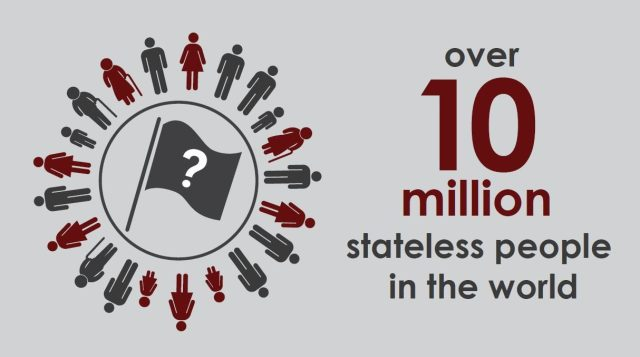 There are about 10 million stateless people around the world.