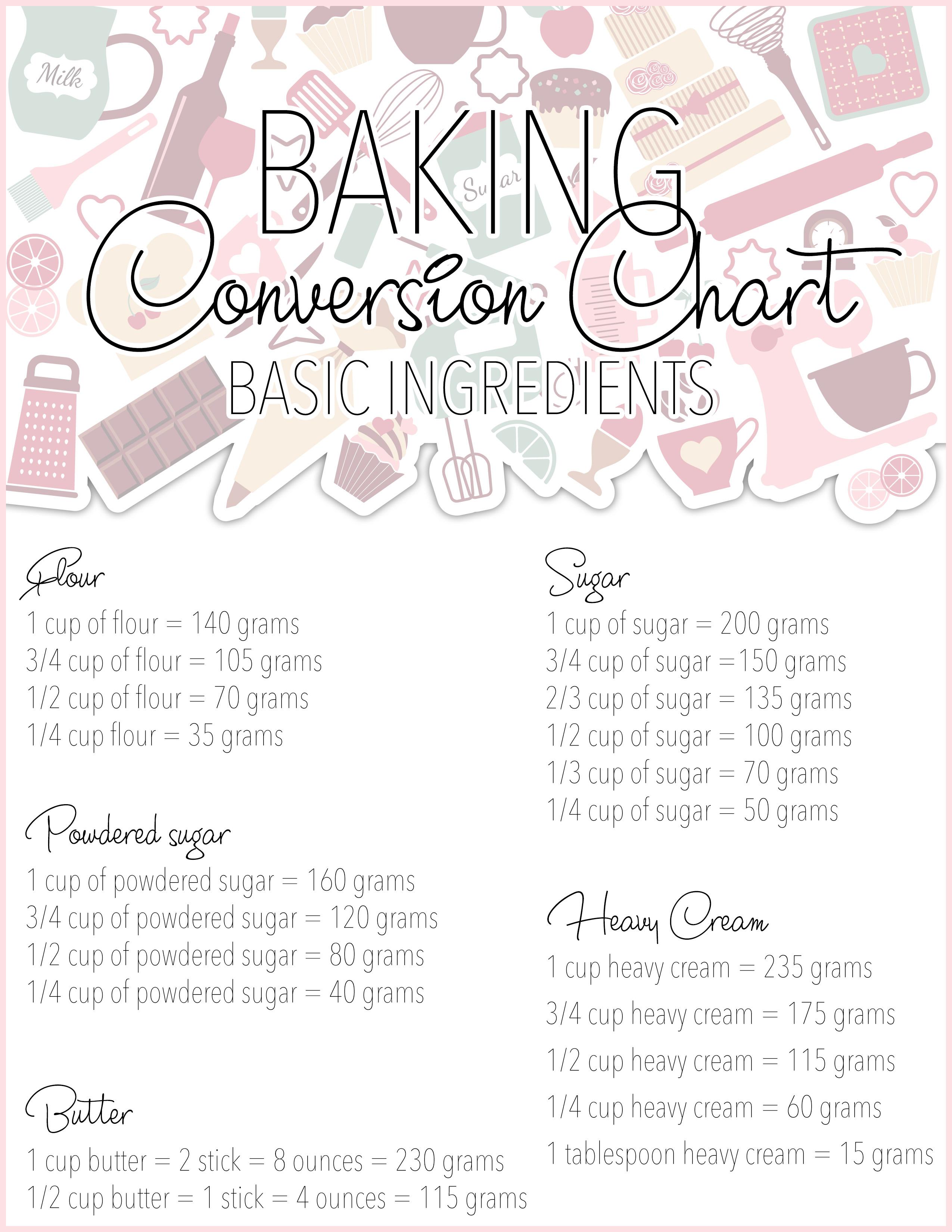 Free Printable Baking Conversion Charts