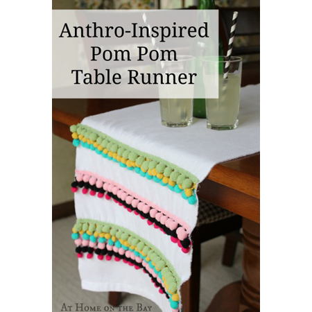 Quick & Easy Anthropologie DIY Project 1