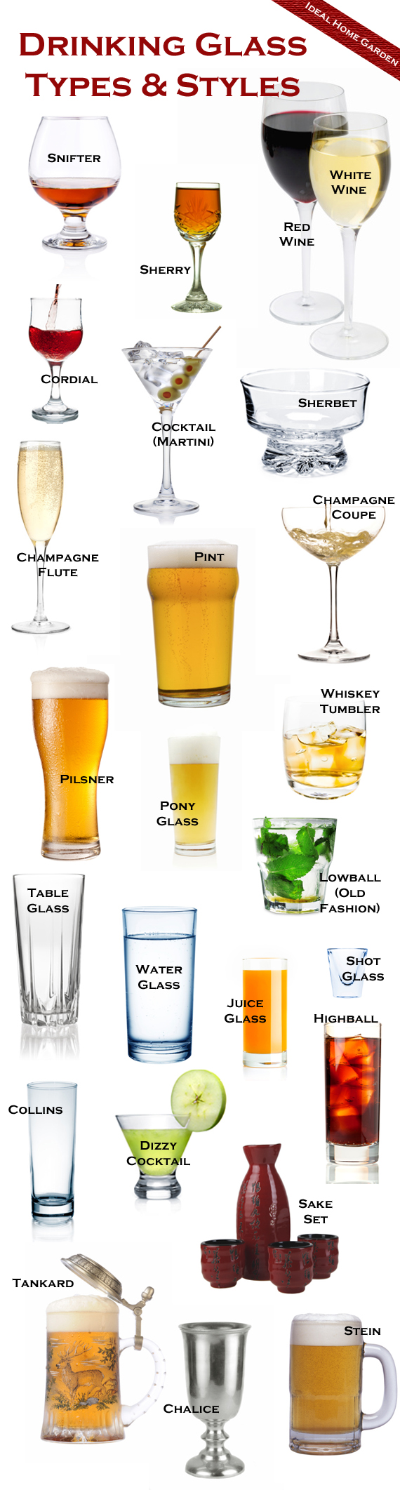 drinking_glasses_stein_chalice_sake_tankard_collins_dizzy_cocktail_martini_highball_juice_old_fashioned_lowball_shot_glass_table_water_whiskey_tumbler_pilsner_pint_pony_champagne_cordial_sherry_1363731968