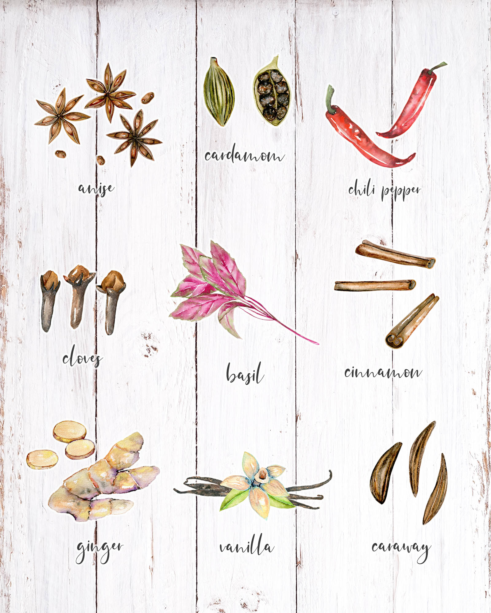 This Free Printable Farmhouse Spice Sampler comes in 4 different Styles, vintage, weathered wood, chalkboard and white.  One of them will be perfect for your Farmhouse Home.