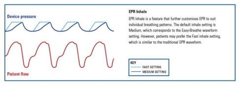 EPRwithEasy-Breathe-fast_medium.jpg