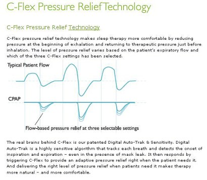c-flex-technology