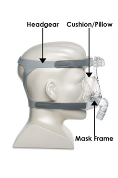 Components-of-a-Mask_hr_product