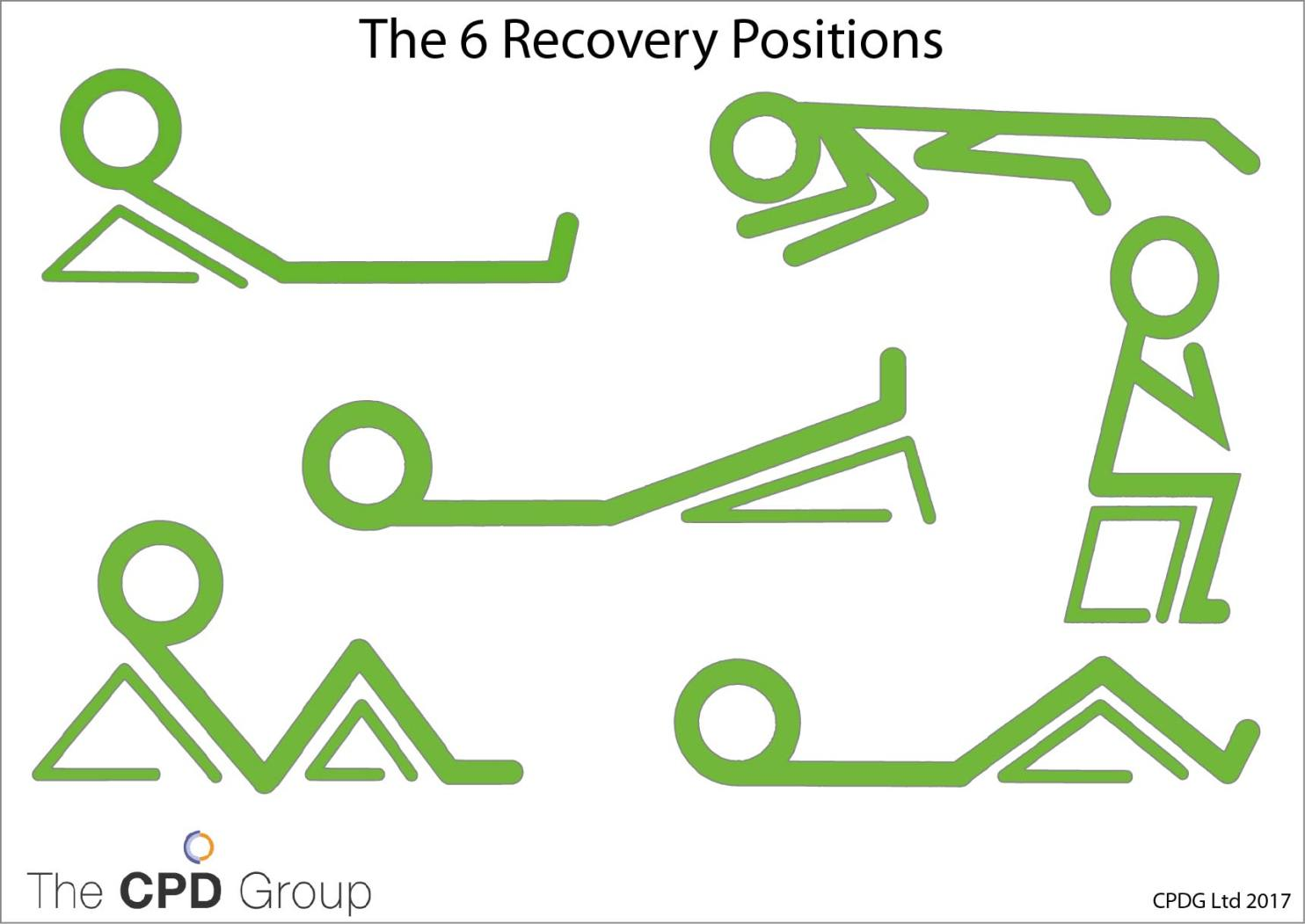 CPDG 6 recovery positions