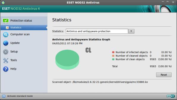 ESET NOD32 Antivirus 13.0.22.0 Crack With License Key Full 2020