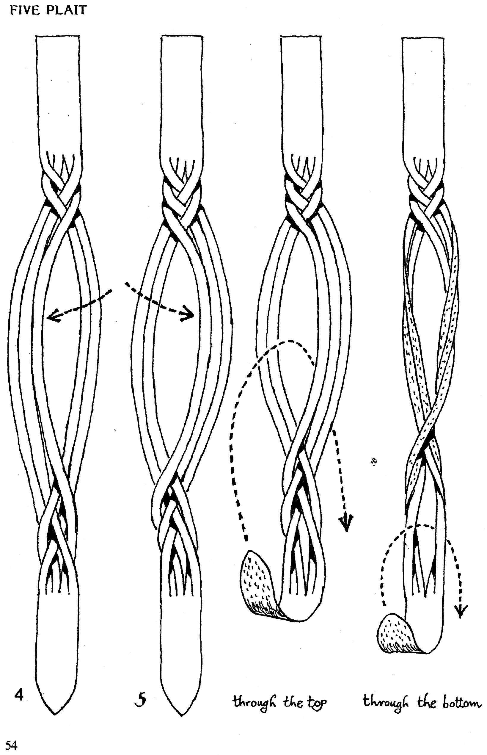 Images About Leather Braid