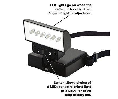 Beam n Read LED 6m Hands Free Craft Light