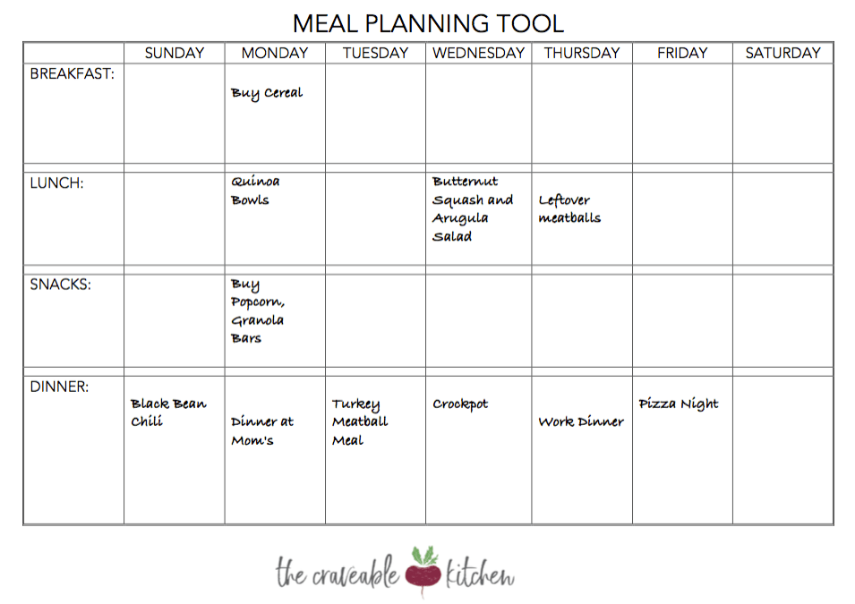 How to Meal Plan Efficiently and Effectively
