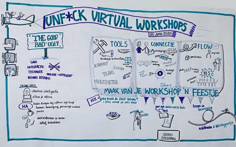 Visual recording Unf*ck Virtual Workshops 2020_06_30