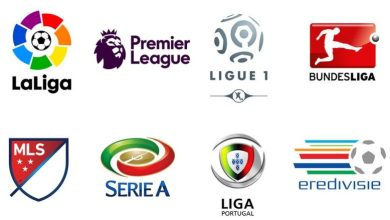 Football Leagues In Europe