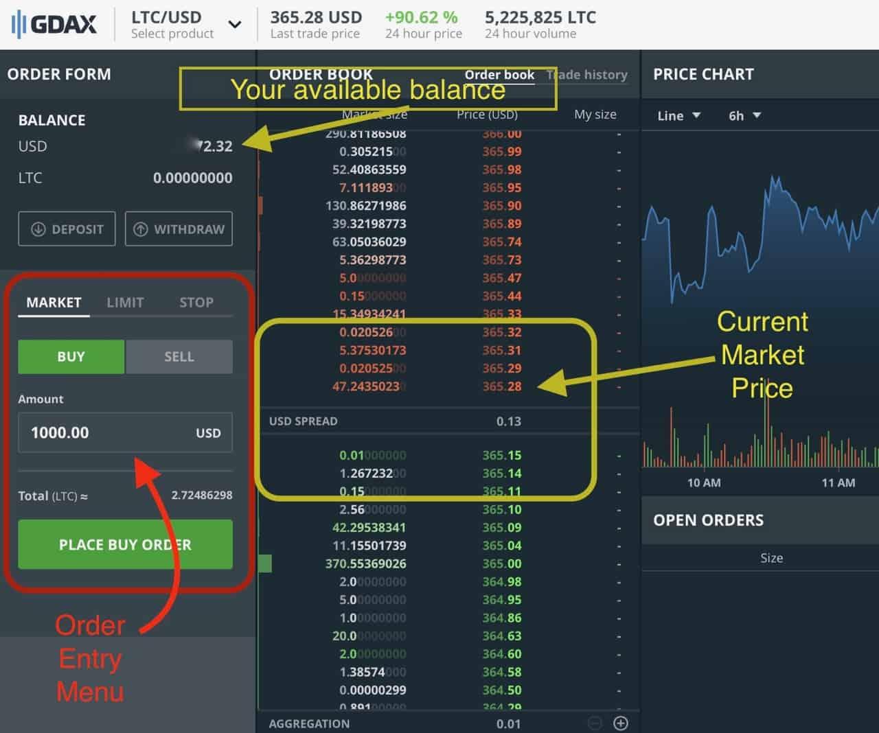 cryptotrader bot überprüfung best online trading platform for beginners