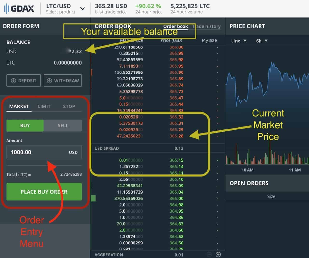 how to trade cryptocurrency gdax