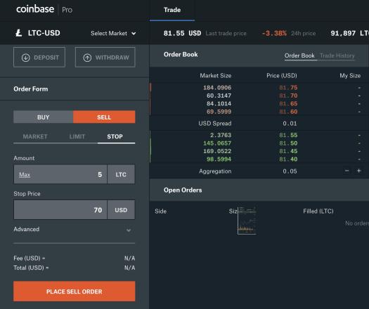 Selling litecoin $70 using Stop order