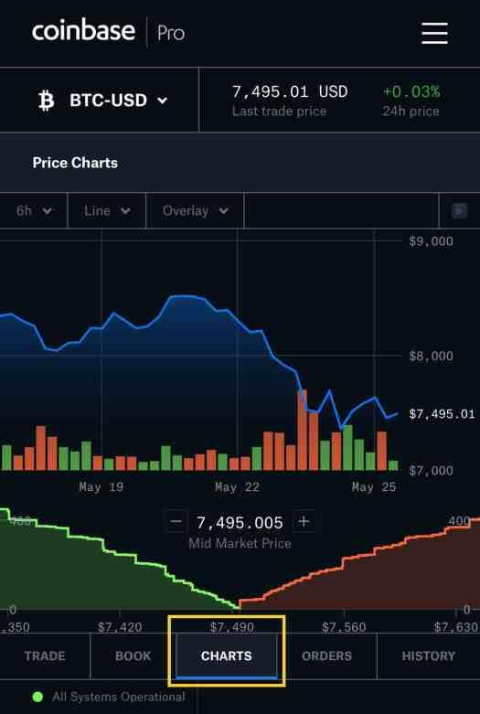 coinbase pro mobile chart screenshot