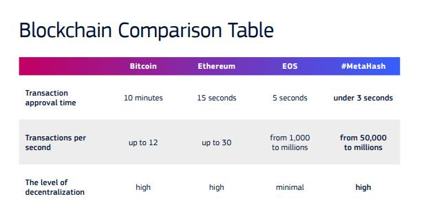 metahash comparison