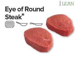 eye-of-round-steak