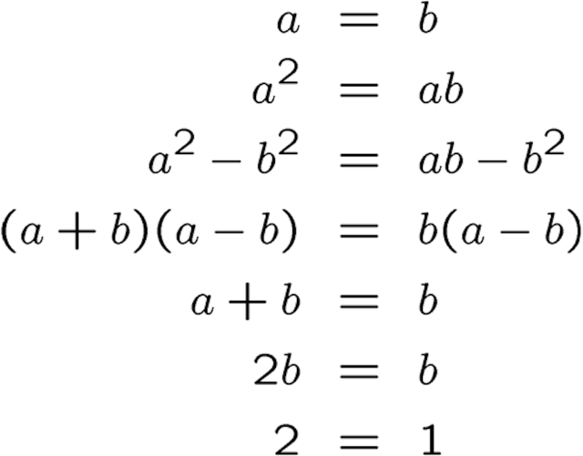 """2=1"" Mathematical Fallacy"