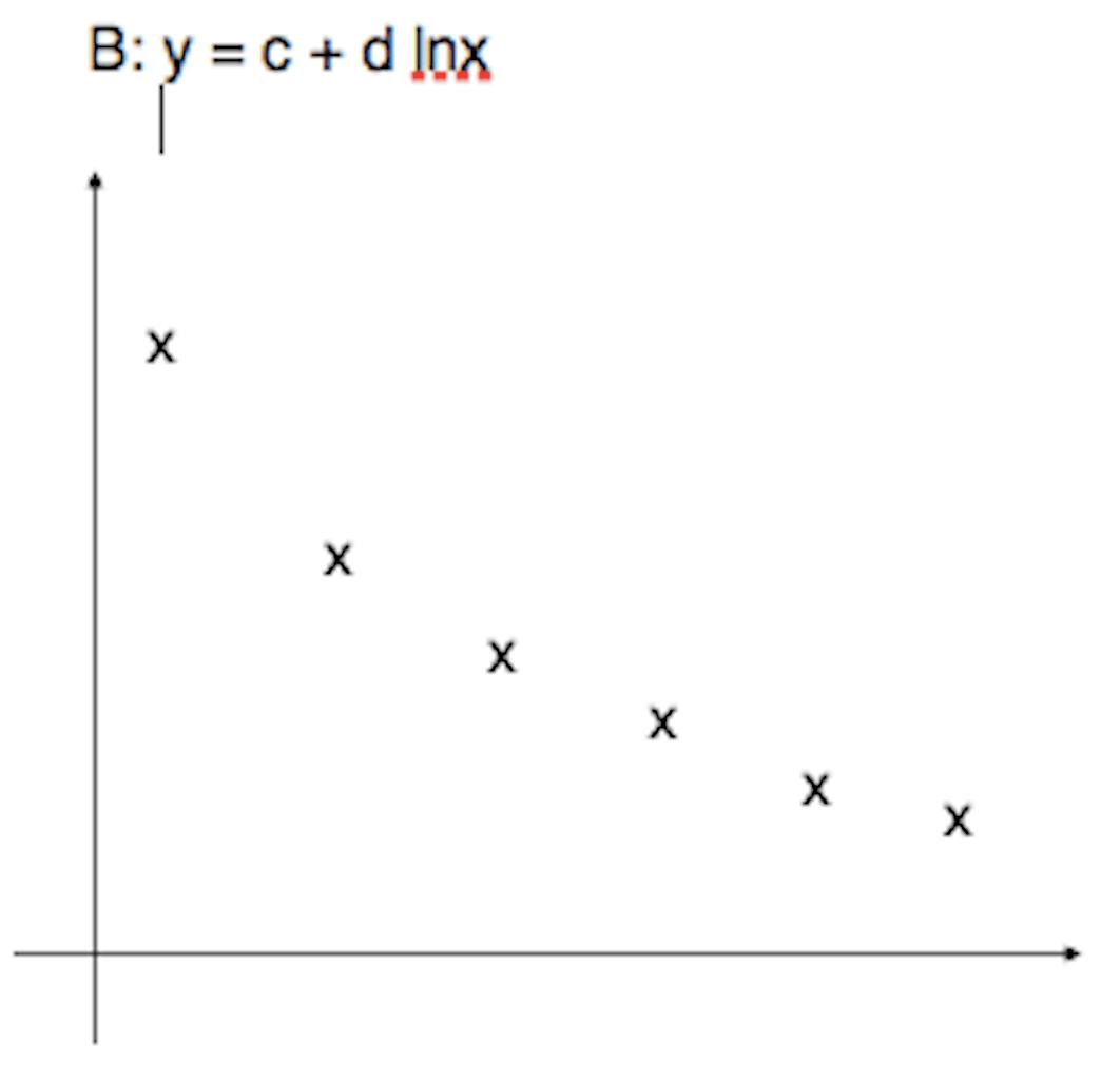 A Level H2 Mathematics Paper 2 Question 10