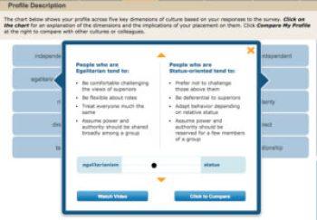 GlobeSmart Profile
