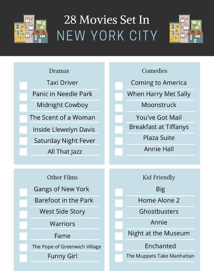 a graphic list of movies set in New York
