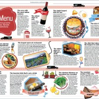 Mumbai's Extreme Restaurants