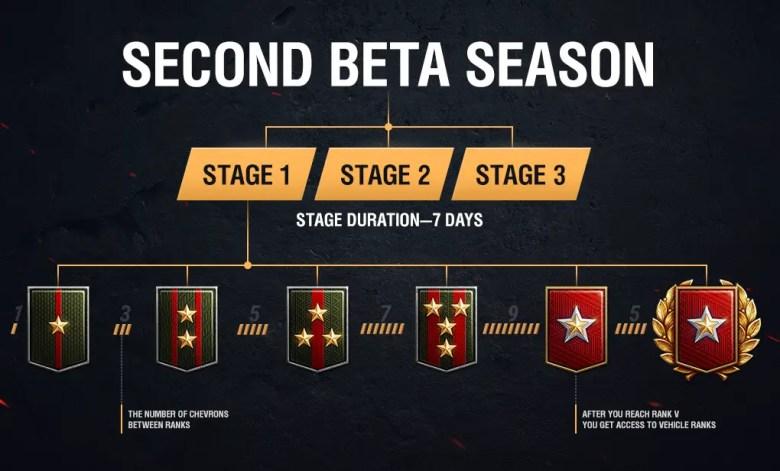 rb_second_beta_en_eu