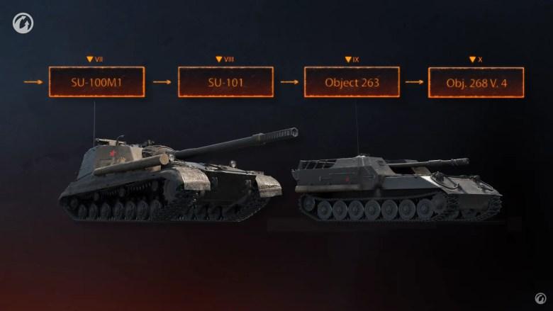 USSR3
