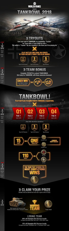 TankBowl_infographic_2018_EN