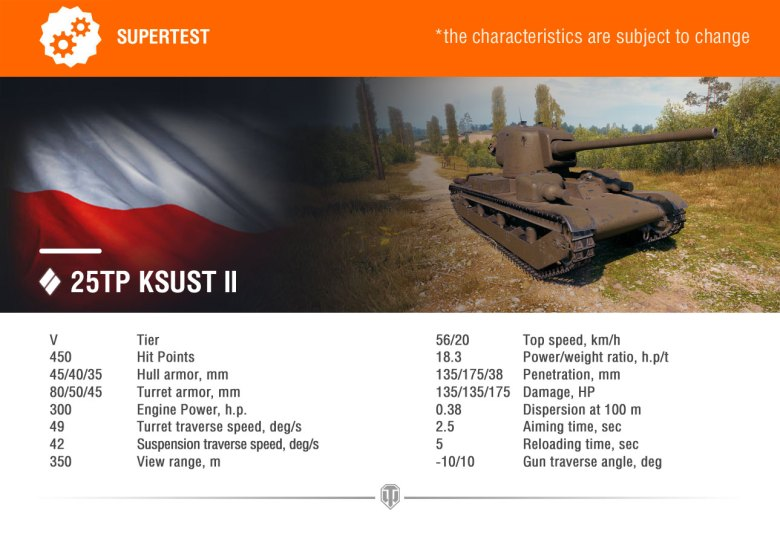 supertest-25TP_KSUST_II_EN.jpg