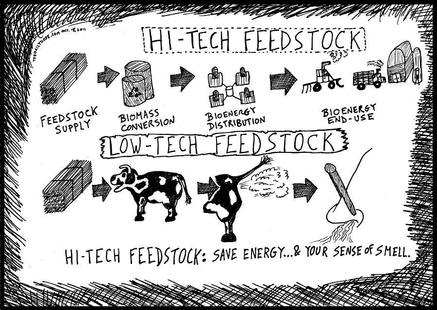 hi-tech vs. low-tech feedstock editorial cartoon by laughzilla for thedailydose.com