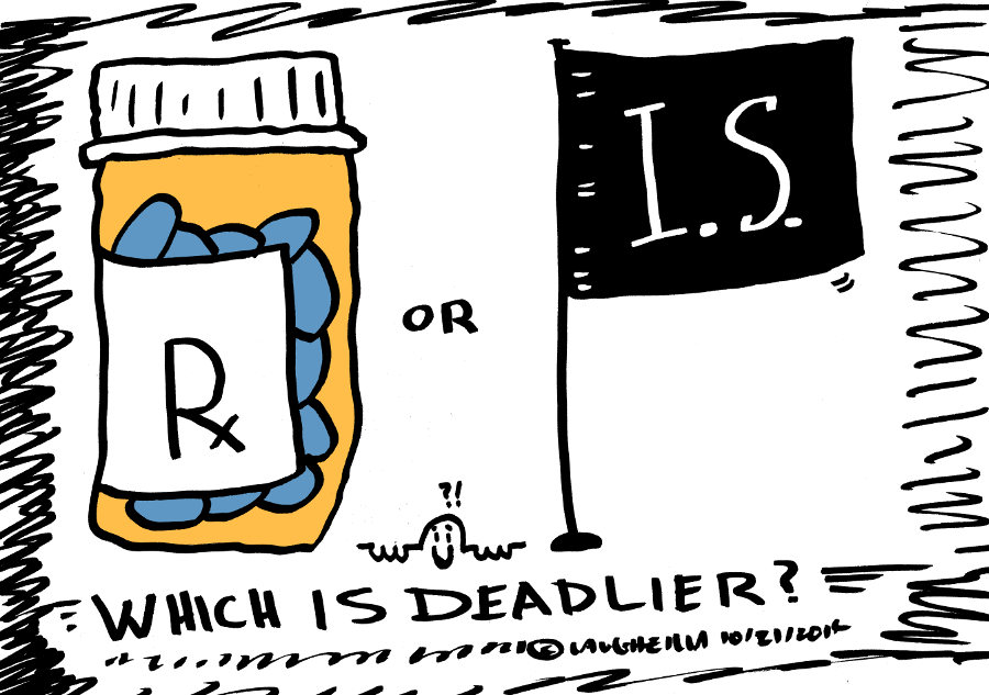 IS vs Rx