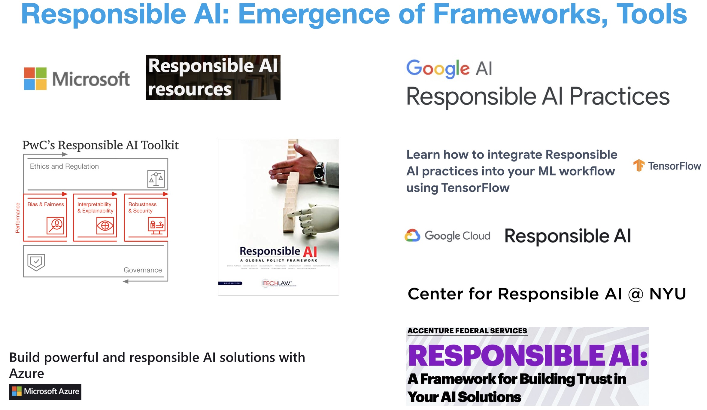 """The term """"Responsible AI"""" is emerging across industries"""