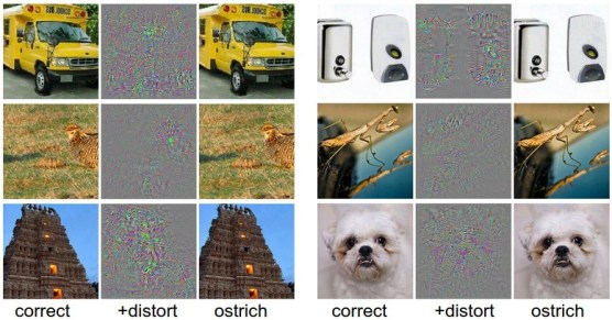 deep learning computer vision system tricked by noise